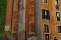 Map of the of Boutique Hotel Campo de Fiori Area Rome Italy